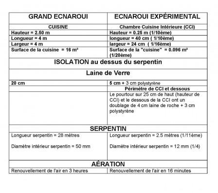 NX_Pourquoi_un_ecnaroui_EXPERIMENTAL_Page_1.jpg